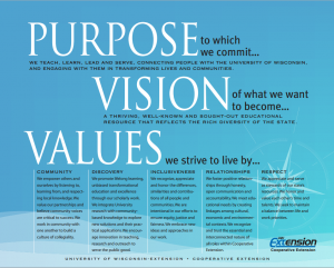 Purpose Vision Values