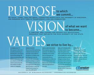 Purpose Vision Values